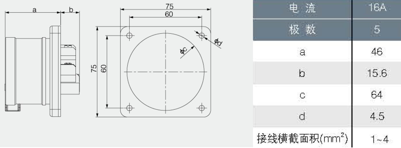 【器皿工业插头 16a 防水航空插头