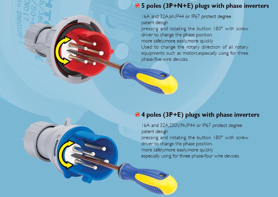 CEE Plug with Phase Inverter HTN7251 HTCN